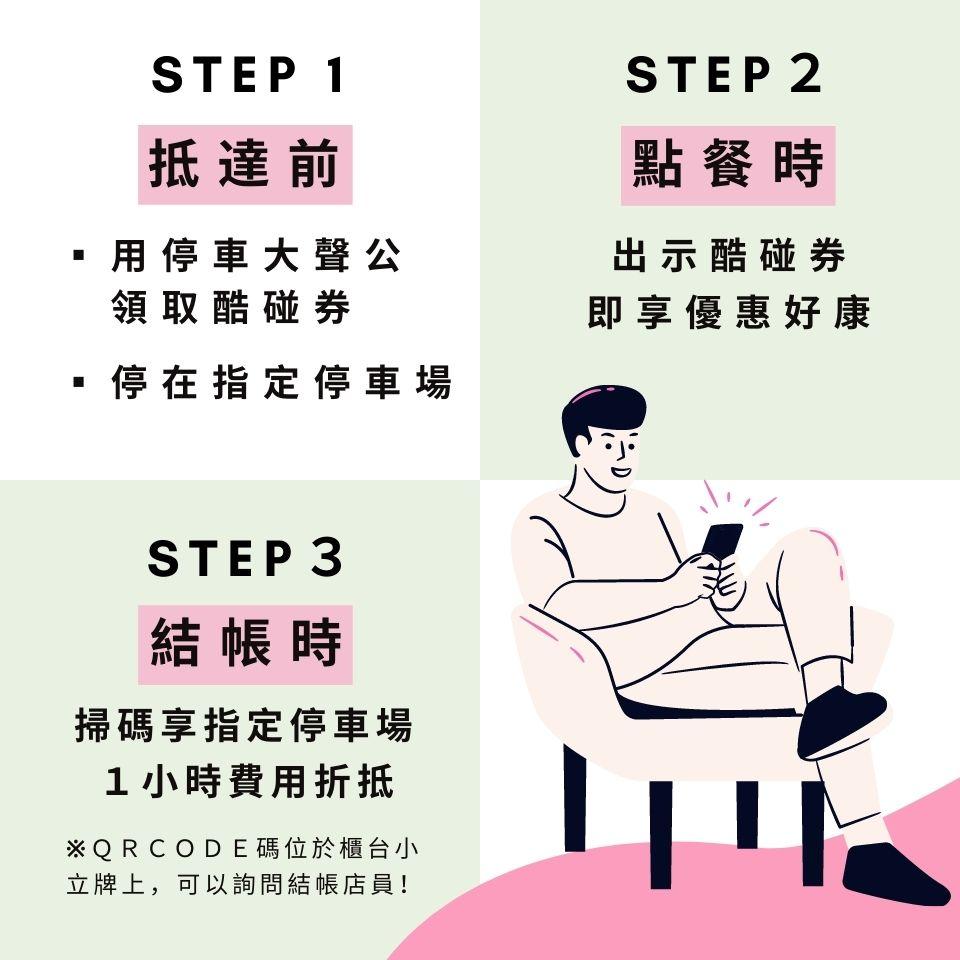 3步驟停車大聲公讓用戶享民生社區嚴選好康 !