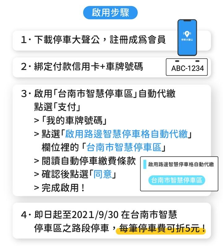 停車大聲公啟用台南智慧停車柱步驟